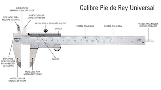 Calibre o calibrador Pie de Rey