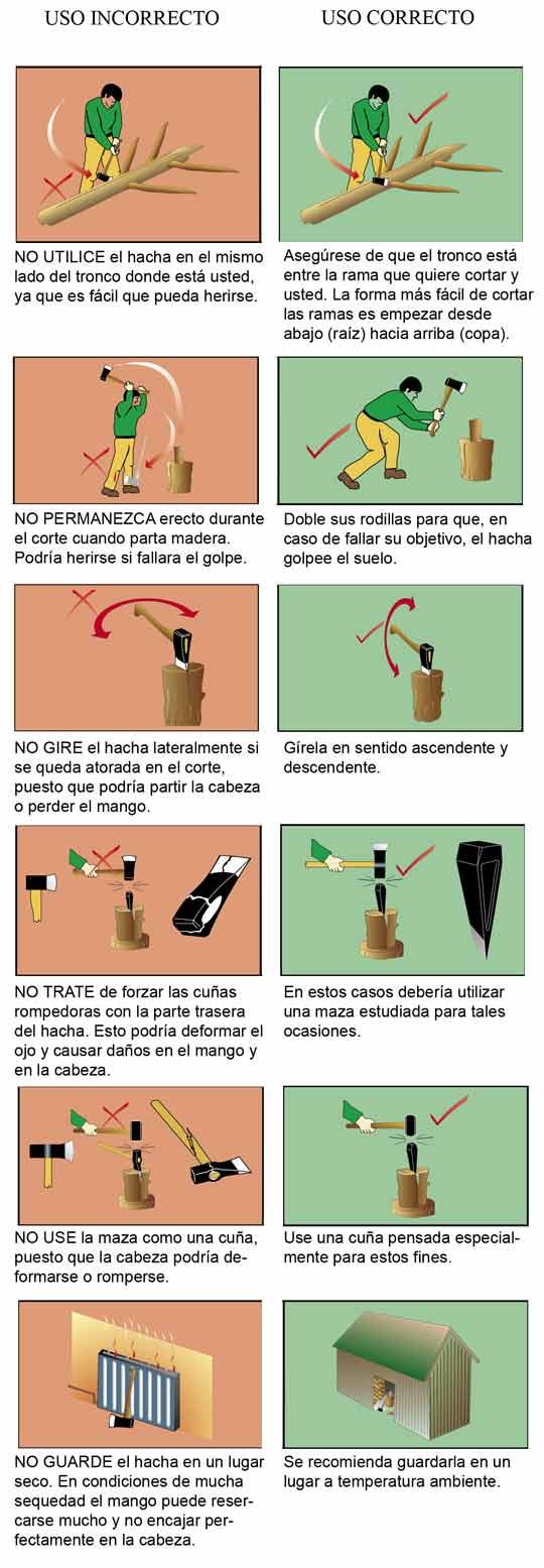 como usar un hacha