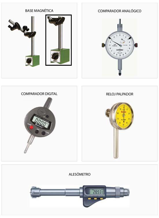 Tipos de reloj comparador