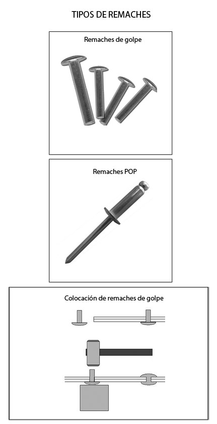 tipos-de-remaches