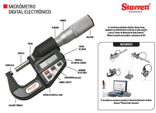 Partes del micr metro exterior de m quinas y herramientas - Micrometro de interiores ...