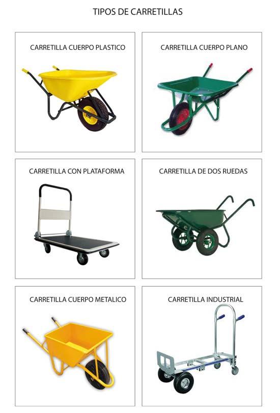 Carretillas de m quinas y herramientas for Carretilla dos ruedas mano