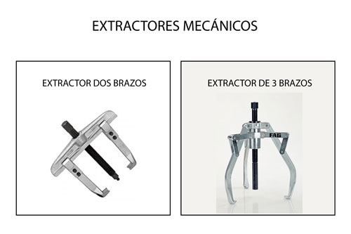 Extractor de rulemanes