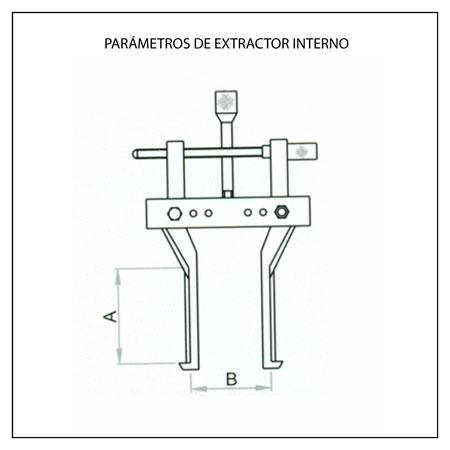 Parámetros de extractor interno