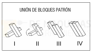 Unir bloques patrón