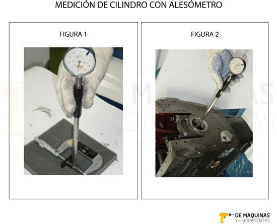 MEDICION-DE-CILINDRO-CON-ALESOMETRO