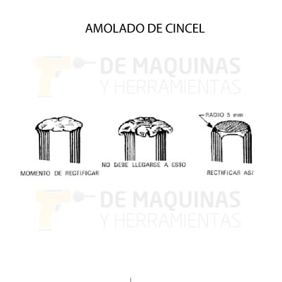 Amolado-de-Cincel