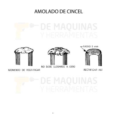Amolado-de-Cincel
