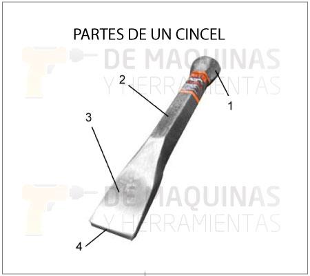 ¿Qué es y cómo se usa el Cincel?