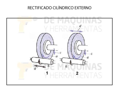 Rectificado-cilíndrico-externo