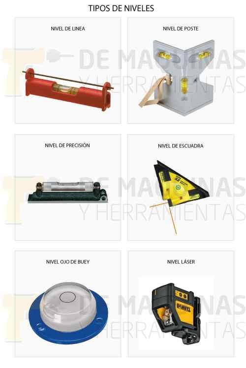 Niveles tipos y aplicaciones de m quinas y herramientas for Nivel de precision