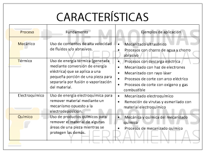 Características-corte-por-plasma
