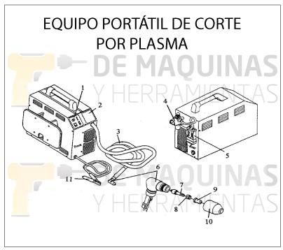 Equipo-portátil-de-corte-por-plasma