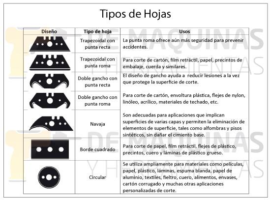 Tipos-de-Hojas