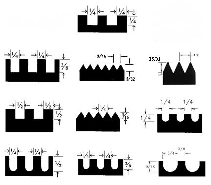 Tipos de muescas (medidas en pulgadas)
