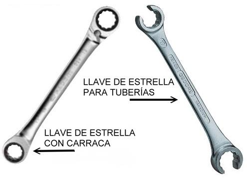 Llaves herramientas tipos mesa para la cama for Llave de estrella