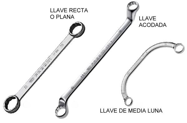 Llaves combinadas | De Máquinas y Herramientas