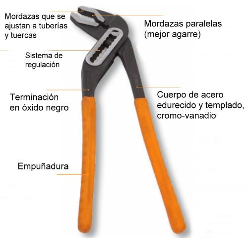 ¿Cómo funcionan las pinzas Pico de Loro?
