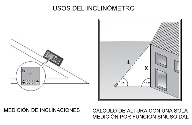 Detectar angulo de inclinacion con medidor de distancia laser