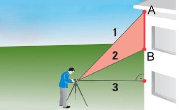Partes de Medidor de Distancia Laser