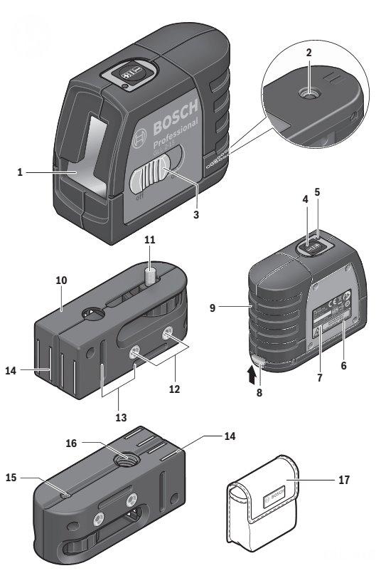 Partes de un Nivel Laser de Lineas