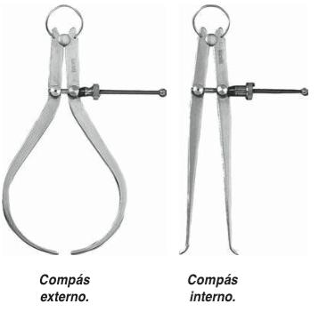 Tipos de Compases- Compas de Interior y Compas de Exterior