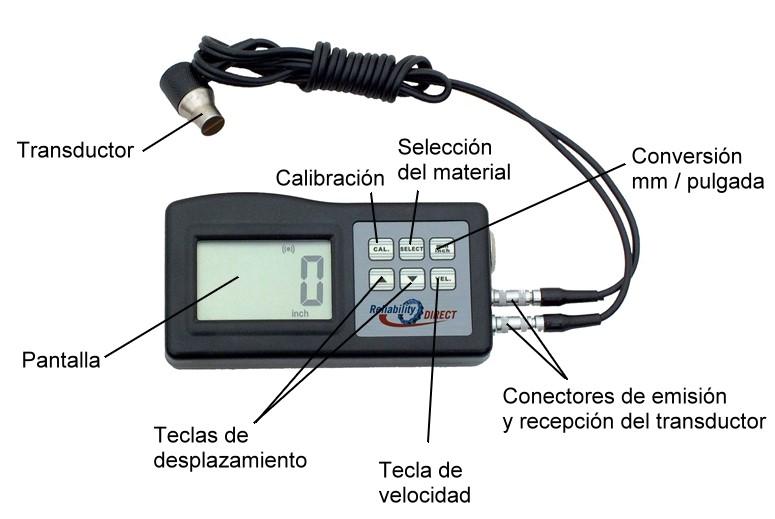 Partes de un Medidor de Espesor por Ultrasonido