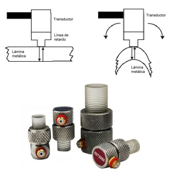 Tipos de Medidores de Espesor por Ultrasonido - Transductores Aplicacion