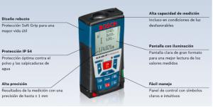 Partes del Medidor de Distancia Laser Bosch