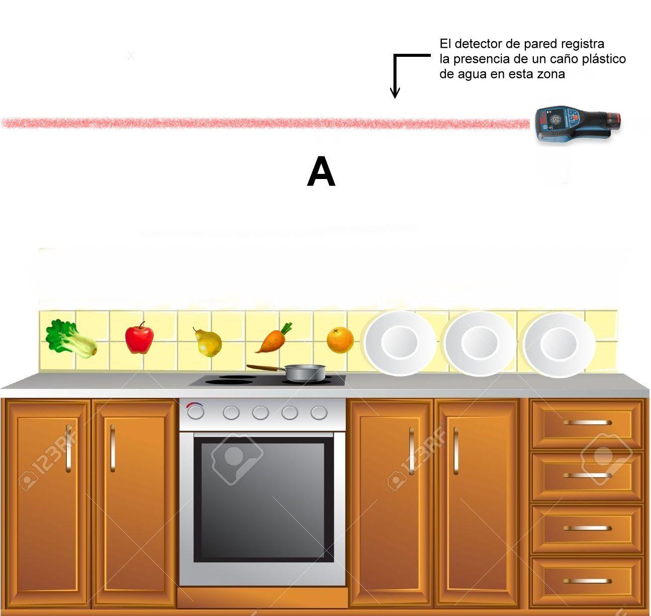 Figura 3a