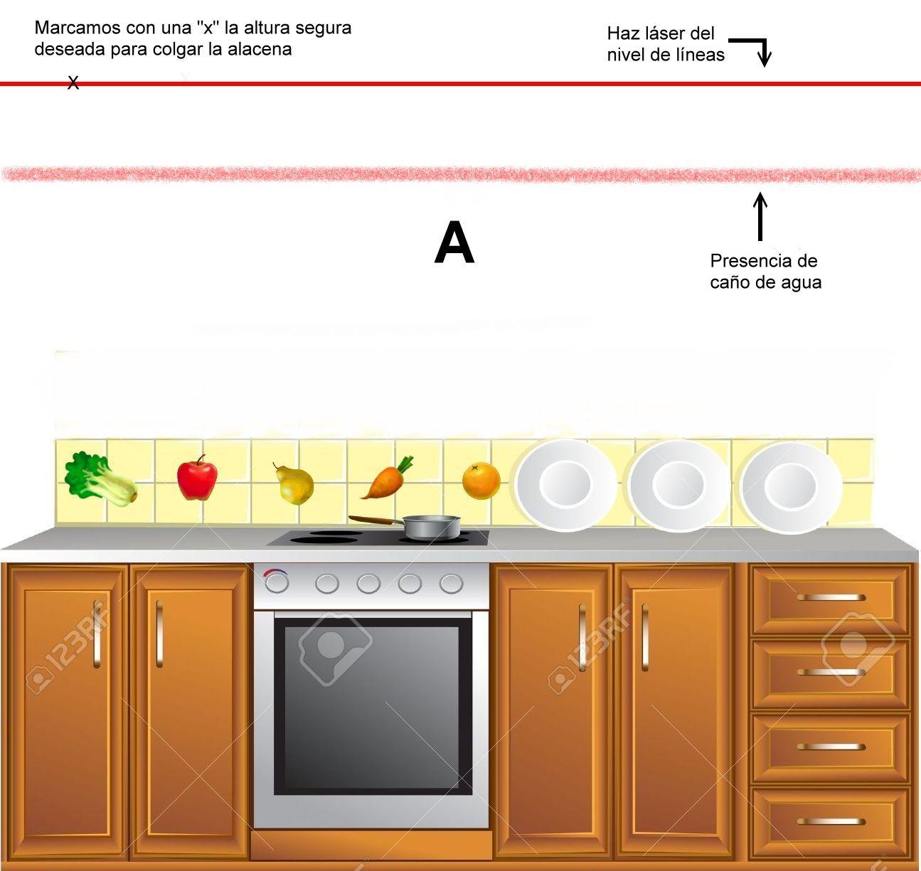 Nivel – ¿Cómo nivelar un objeto en una pared?