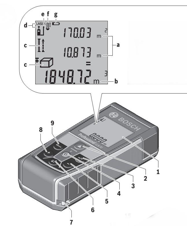 Partes del Medidor de Distancia Bosch GLM40