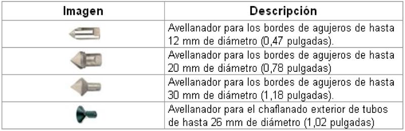 Herramientas para Desbarbado - Modelos de avellanadores