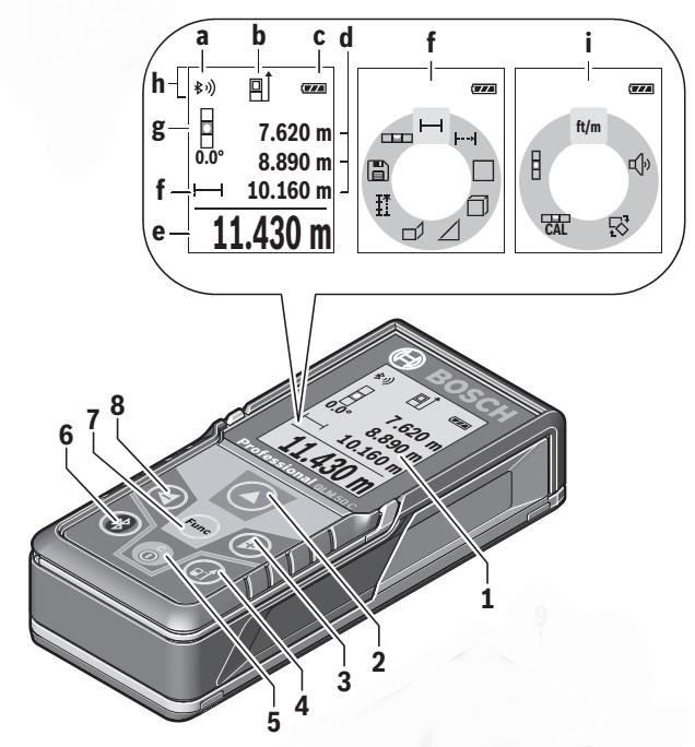 Componentes y funciones GLM 50C