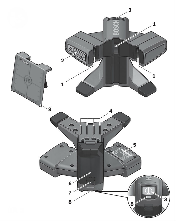 Figura 3 - Nível láser de escuadra