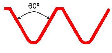 Figura 3 - Rosca Métrica ISO