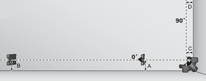 Figura 4 - Control de ángulos rectos