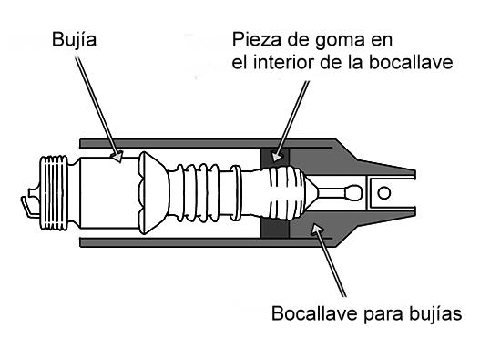 Figura 6 - Bocallave para Bujía