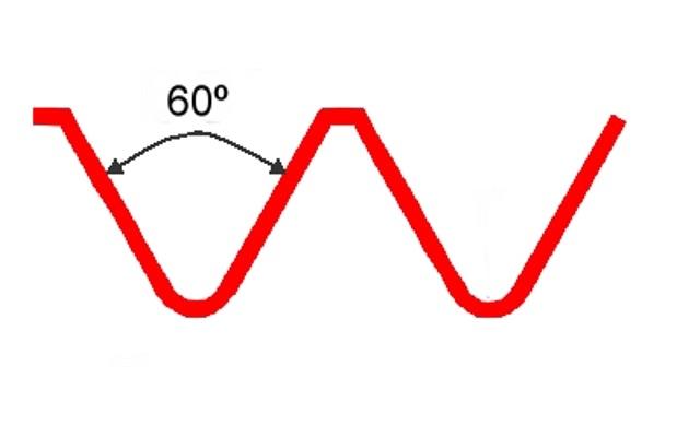 Rosca métrica ISO