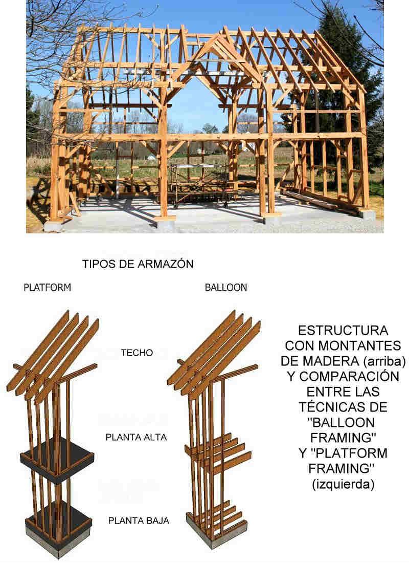 Montantes de madera - Construcción en seco