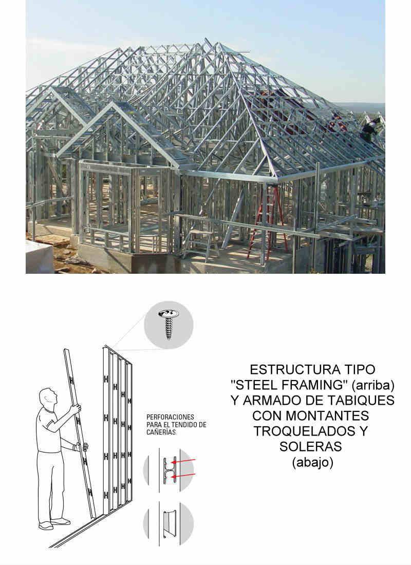 Perfiles de acero galvanizado - Construcción en seco