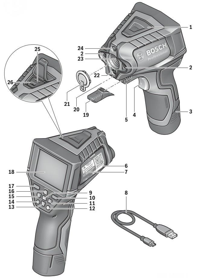 Partes de una cámara termográfica