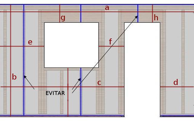 Cálculo de croquis para drywall