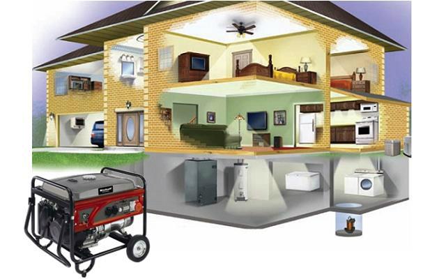 ¿Cómo calcular el consumo eléctrico para comprar un generador para una casa?