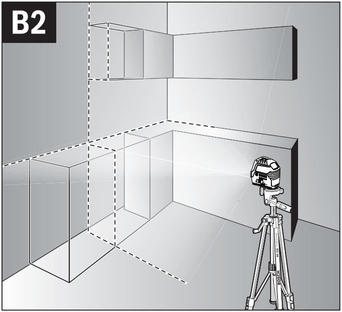Instalación de muebles de cocina o gabinetes con nivel láser lineas verde