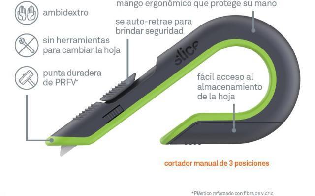 Cutter de seguridad Auto-Retráctil para cajas (SLICE-10503)