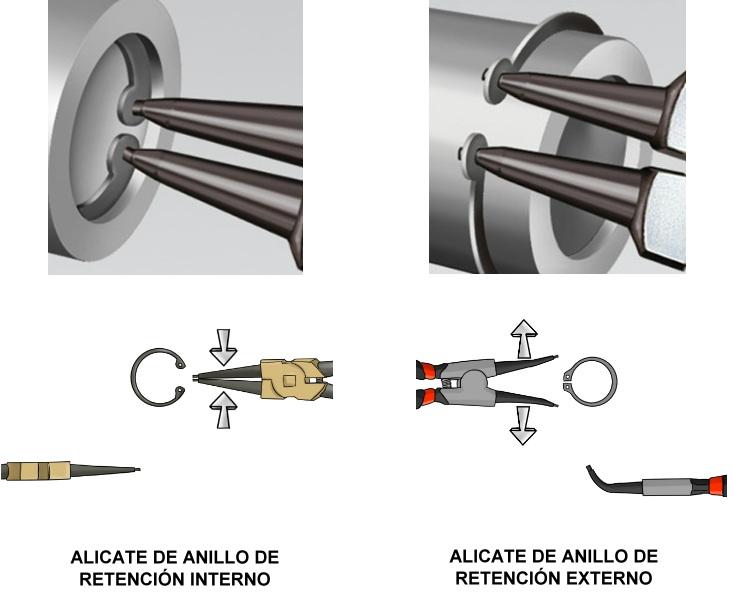 Alicates para anillos de retención