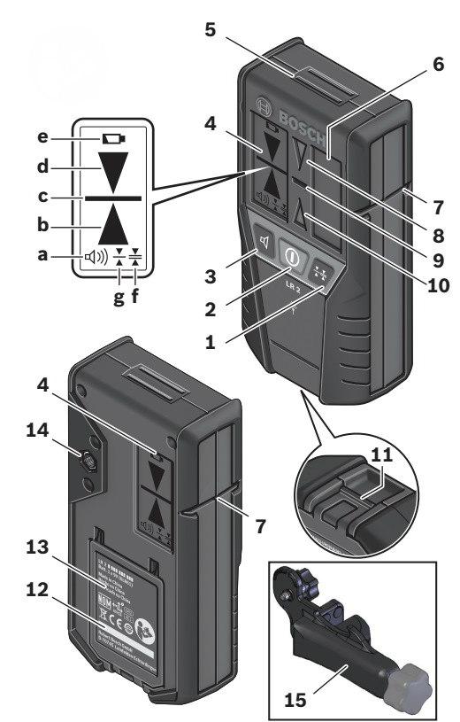 Receptor de nivel láser de líneas