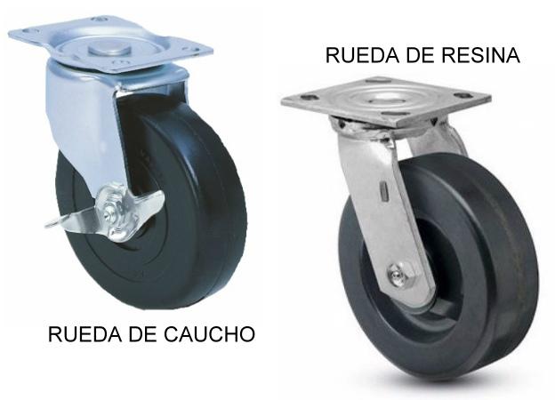Tipos de ruedas - Carros de herramientas