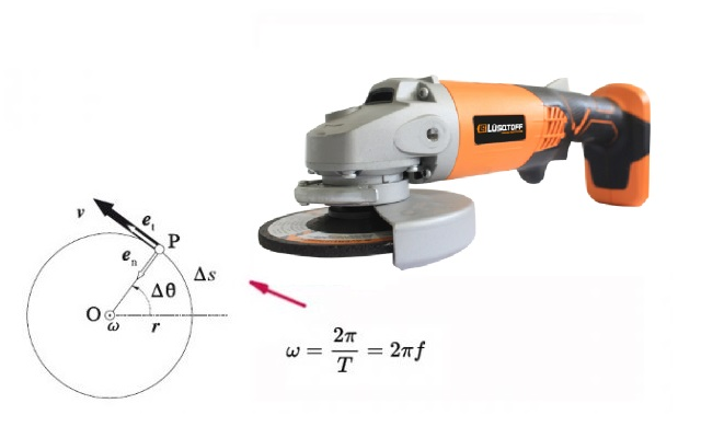 Velocidad - diagrama